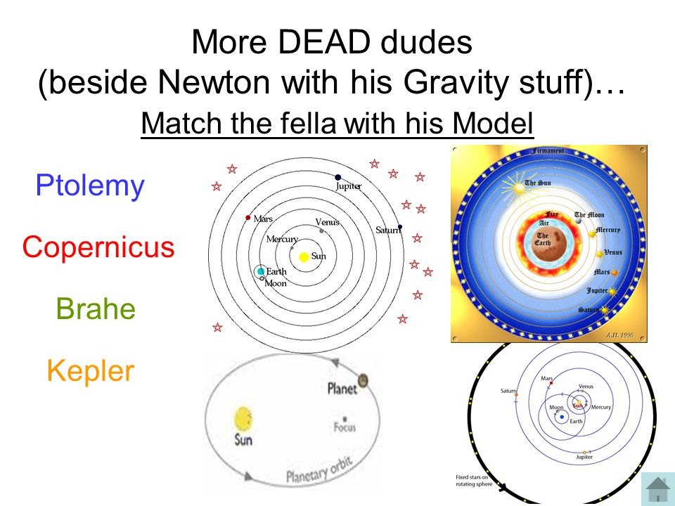More DEAD dudes (beside Newton with his Gravity stuff)… Match the fella with his Model Ptolemy Copernicus Brahe Kepler