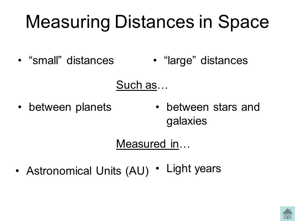 Measuring Distances in Space large distances small distances between planetsbetween stars and galaxies Astronomical Units (AU) Light years Such as… Measured in…