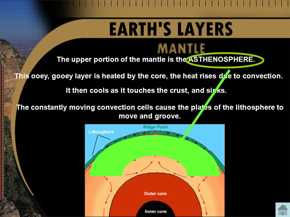 The upper portion of the mantle is the ASTHENOSPHERE.