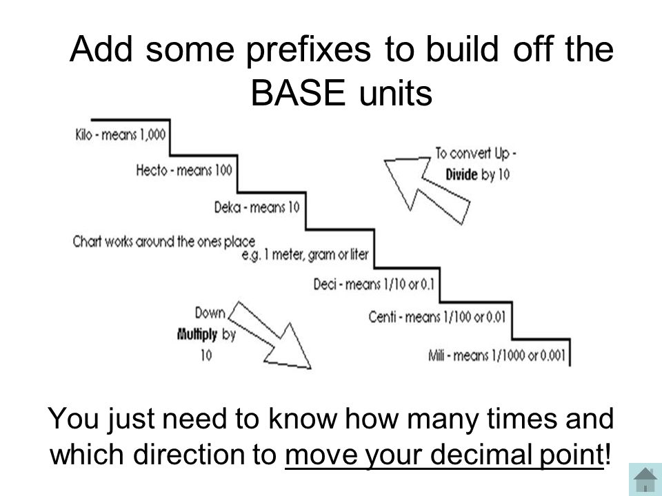 Add some prefixes to build off the BASE units You just need to know how many times and which direction to move your decimal point!