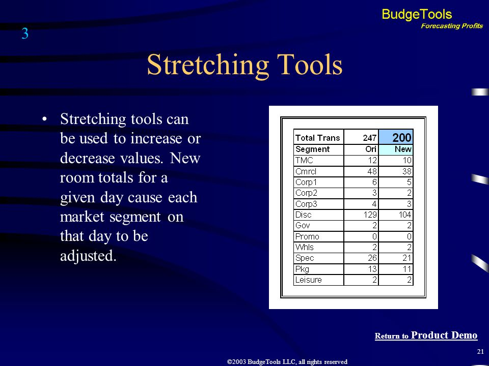 ©2003 BudgeTools LLC, all rights reserved 21 Stretching Tools Return to Product Demo Stretching tools can be used to increase or decrease values.