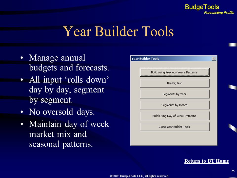 ©2003 BudgeTools LLC, all rights reserved 25 Year Builder Tools Manage annual budgets and forecasts.