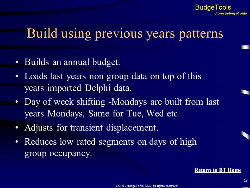 ©2003 BudgeTools LLC, all rights reserved 26 Build using previous years patterns Builds an annual budget.