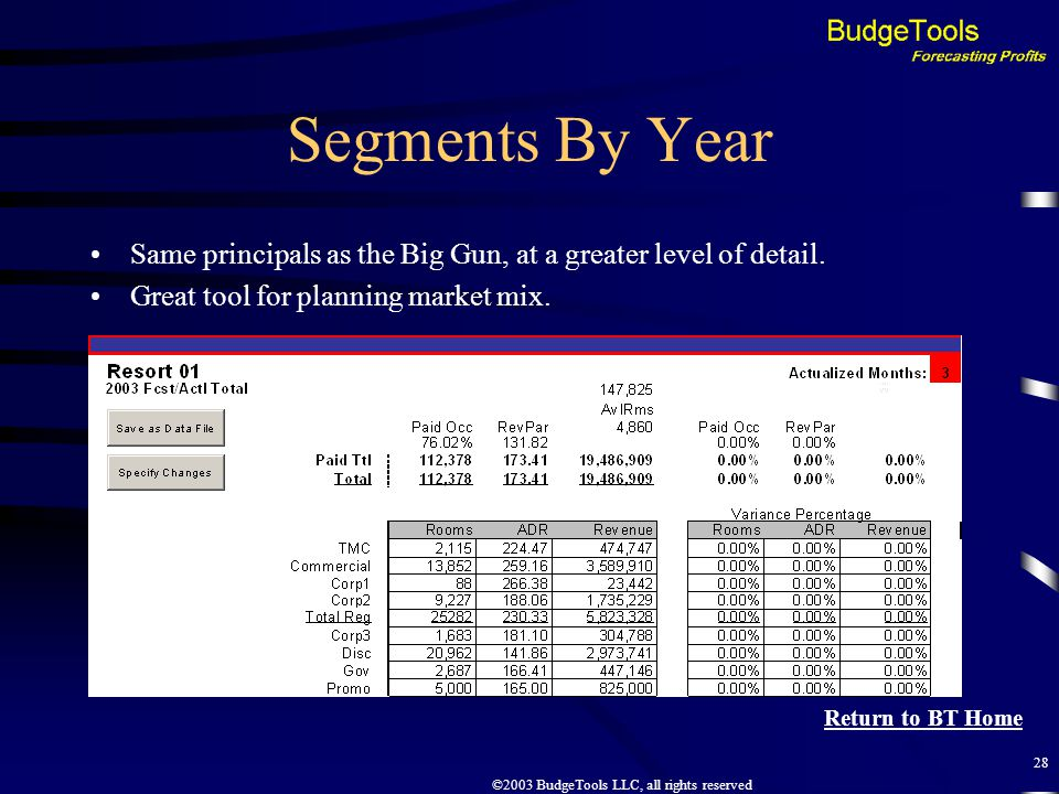 ©2003 BudgeTools LLC, all rights reserved 28 Segments By Year Same principals as the Big Gun, at a greater level of detail. Great tool for planning ma