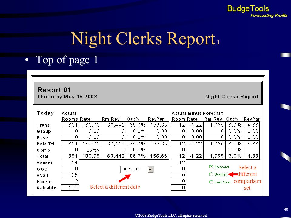 ©2003 BudgeTools LLC, all rights reserved 40 Night Clerks Report 1 Top of page 1 Select a different date Select a different comparison set