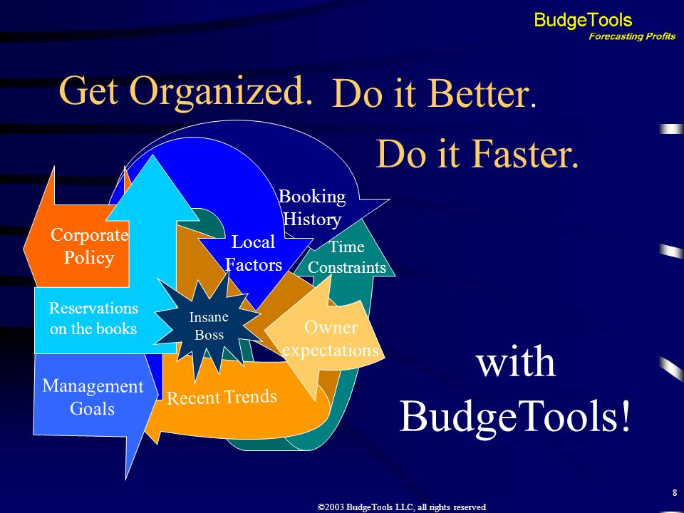 ©2003 BudgeTools LLC, all rights reserved 8 Time Constraints Get Organized.