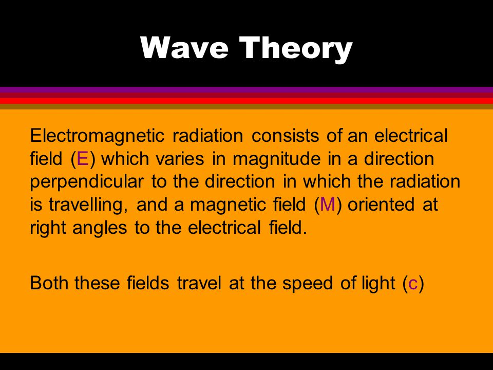 Wave Theory Electromagnetic radiation consists of an electrical field (E) which varies in magnitude in a direction perpendicular to the direction in w