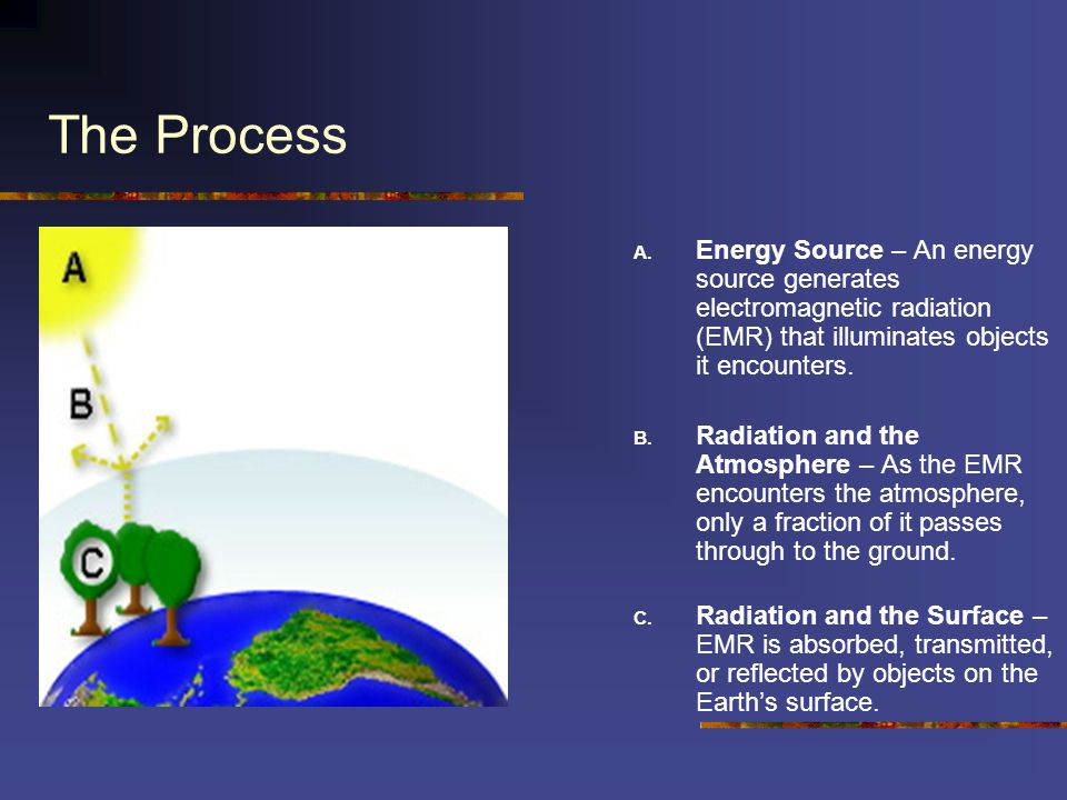 The Process A. Energy Source – An energy source generates electromagnetic radiation (EMR) that illuminates objects it encounters. B. Radiation and the