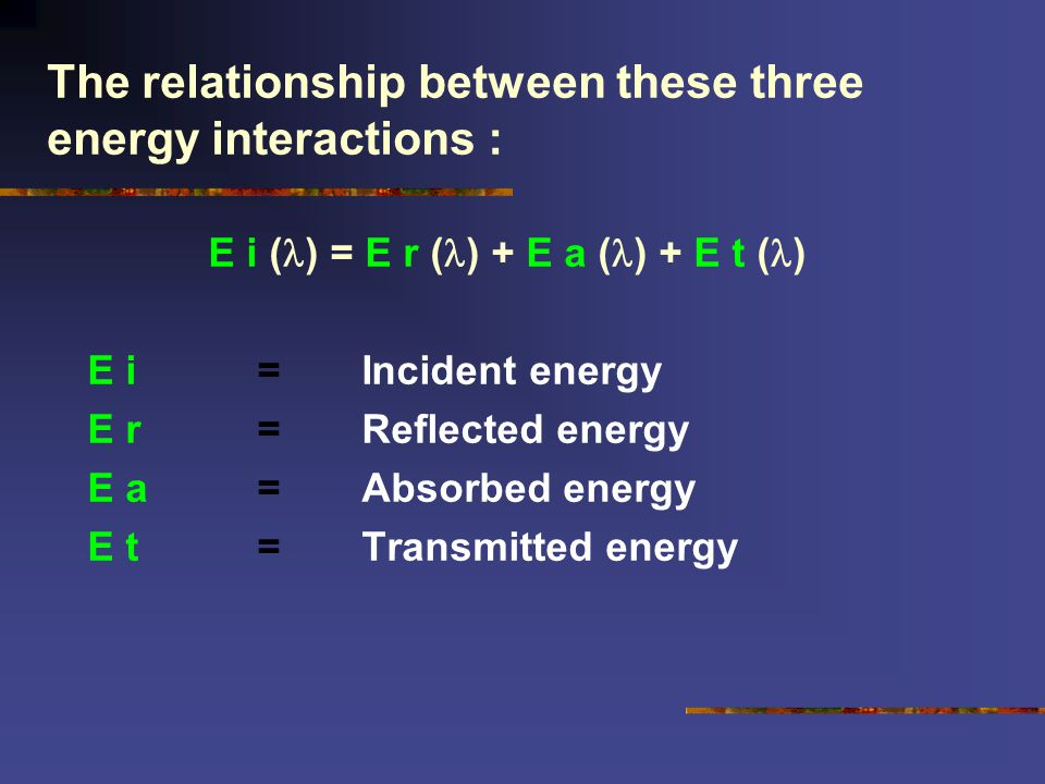 The relationship between these three energy interactions : E i ( ) = E r ( ) + E a ( ) + E t ( ) E i=Incident energy E r=Reflected energy E a=Absorbed