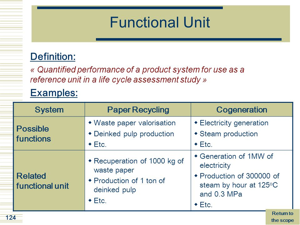 124 Functional Unit Definition: « Quantified performance of a product system for use as a reference unit in a life cycle assessment study » Examples:
