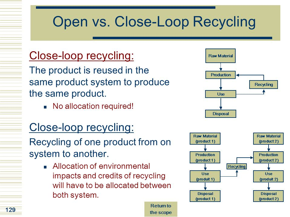 129 Open vs. Close-Loop Recycling Close-loop recycling: The product is reused in the same product system to produce the same product. No allocation re