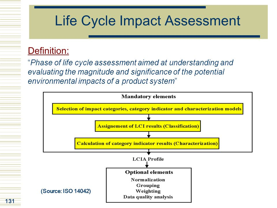 "131 Life Cycle Impact Assessment Definition: ""Phase of life cycle assessment aimed at understanding and evaluating the magnitude and significance of t"