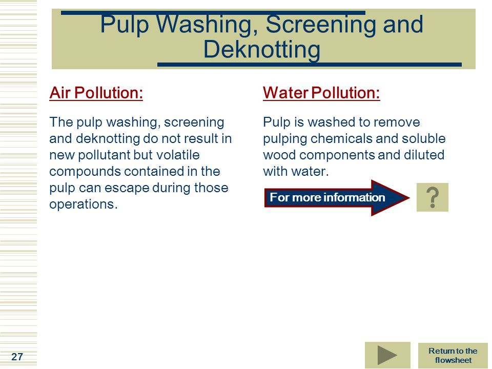 27 Pulp Washing, Screening and Deknotting Air Pollution: The pulp washing, screening and deknotting do not result in new pollutant but volatile compou