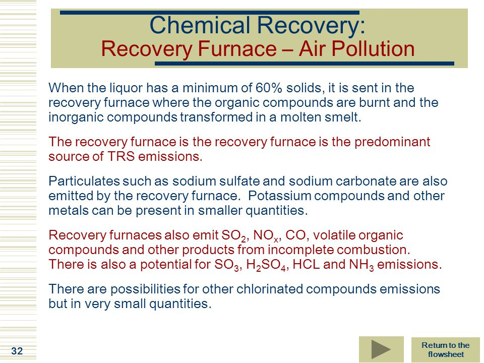 32 Chemical Recovery: Recovery Furnace – Air Pollution When the liquor has a minimum of 60% solids, it is sent in the recovery furnace where the organ