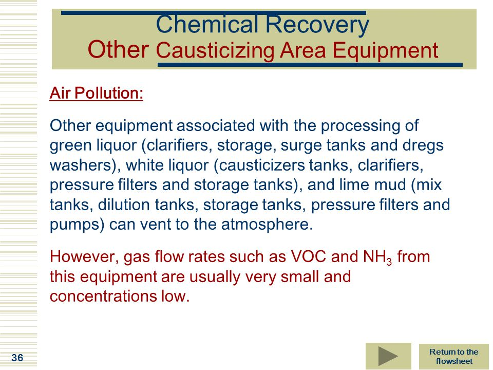 36 Chemical Recovery Other Causticizing Area Equipment Air Pollution: Other equipment associated with the processing of green liquor (clarifiers, stor