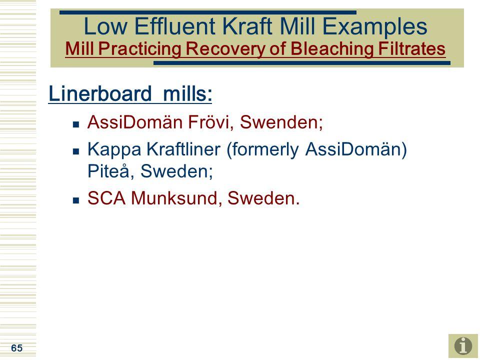65 Low Effluent Kraft Mill Examples Mill Practicing Recovery of Bleaching Filtrates Linerboard mills: AssiDomän Frövi, Swenden; Kappa Kraftliner (formerly AssiDomän) Piteå, Sweden; SCA Munksund, Sweden.