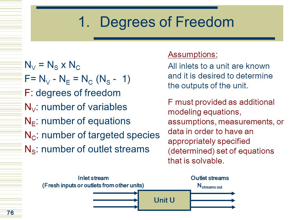 76 1.Degrees of Freedom N V = N S x N C F= N V - N E = N C (N S - 1) F: degrees of freedom N V : number of variables N E : number of equations N C : number of targeted species N S : number of outlet streams Assumptions: All inlets to a unit are known and it is desired to determine the outputs of the unit.