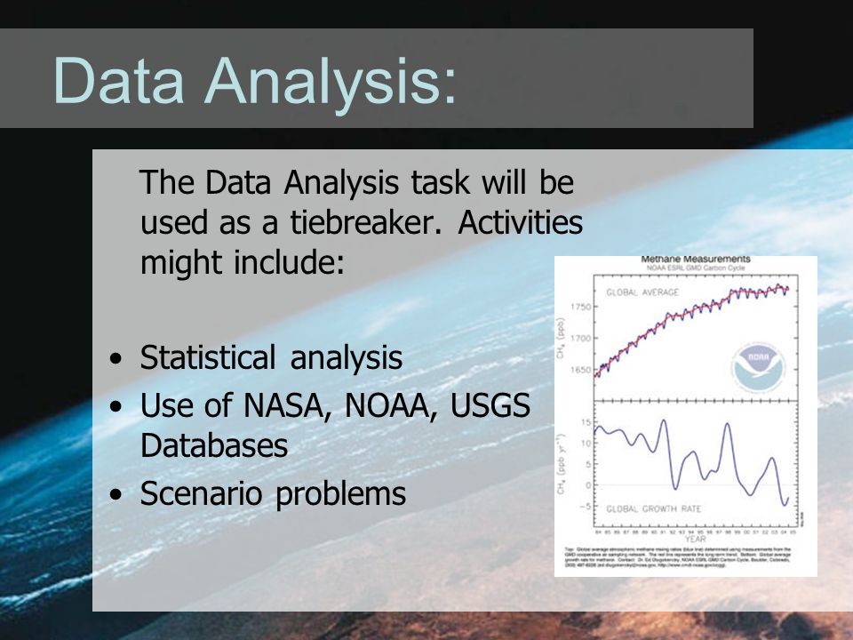 Data Analysis: The Data Analysis task will be used as a tiebreaker.