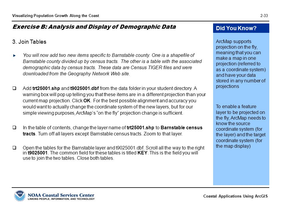 Coastal Applications Using ArcGIS Visualizing Population Growth Along the Coast2-33 Exercise B: Analysis and Display of Demographic Data 3.