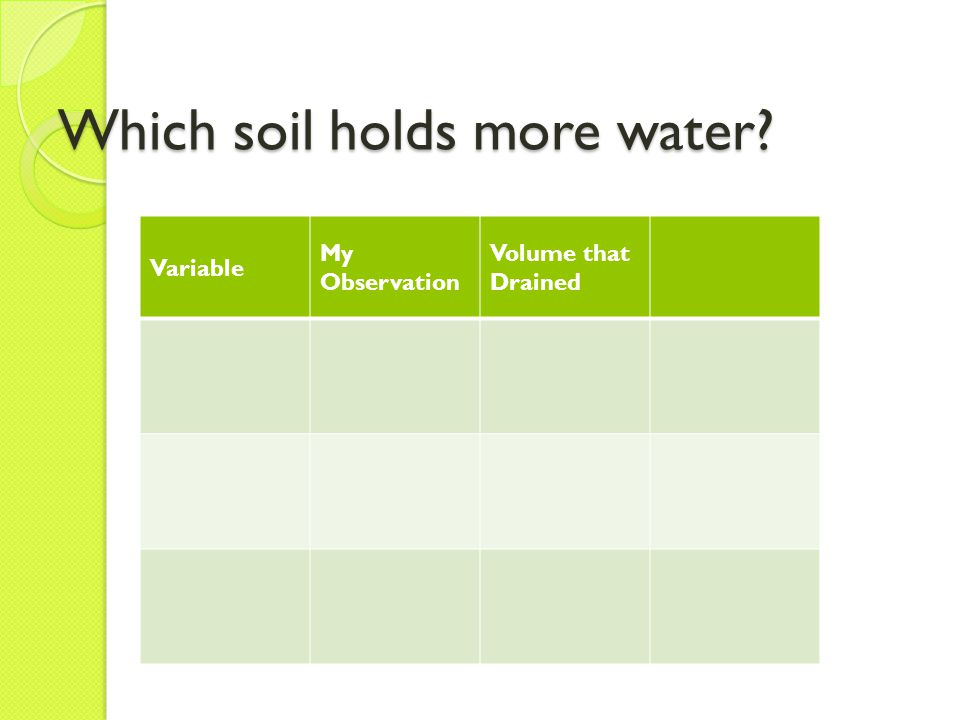 Which soil holds more water? Variable My Observation Volume that Drained