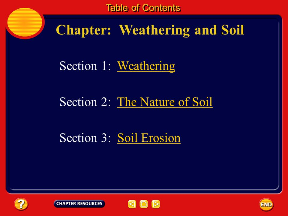 Composition of Soil Soil has many small spaces between individual soil particles that are filled with water or air.