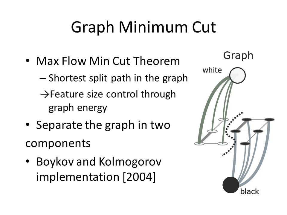 Graph Minimum Cut Max Flow Min Cut Theorem – Shortest split path in the graph →Feature size control through graph energy Separate the graph in two components Boykov and Kolmogorov implementation [2004]