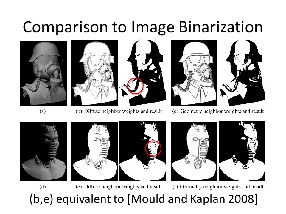 Comparison to Image Binarization (b,e) equivalent to [Mould and Kaplan 2008]