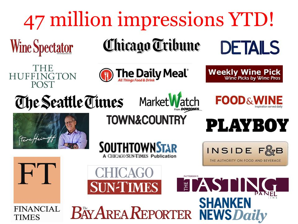 47 million impressions YTD!