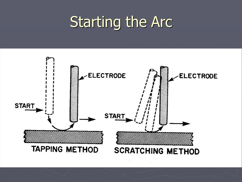 Starting the Arc