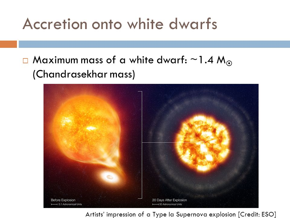 Accretion onto white dwarfs  Maximum mass of a white dwarf: ~1.4 M  (Chandrasekhar mass) Artists' impression of a Type Ia Supernova explosion [Credit: ESO]