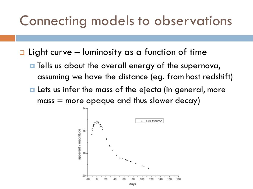 Connecting models to observations  Light curve – luminosity as a function of time  Tells us about the overall energy of the supernova, assuming we have the distance (eg.
