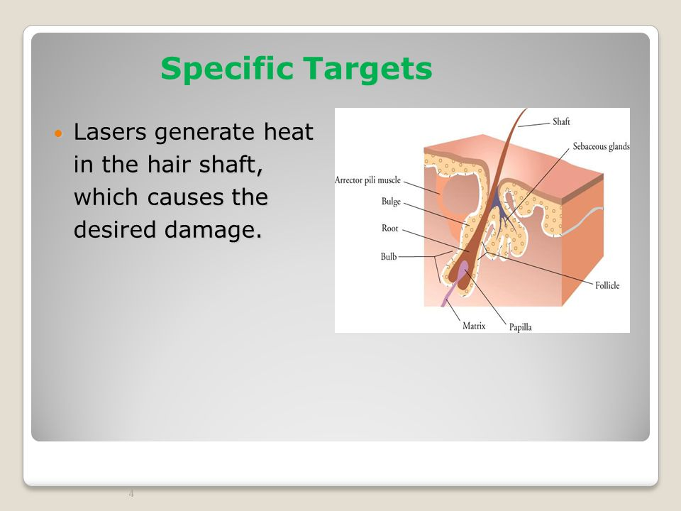 Specific Targets Lasers generate heat in the hair shaft, which causes the desired damage.