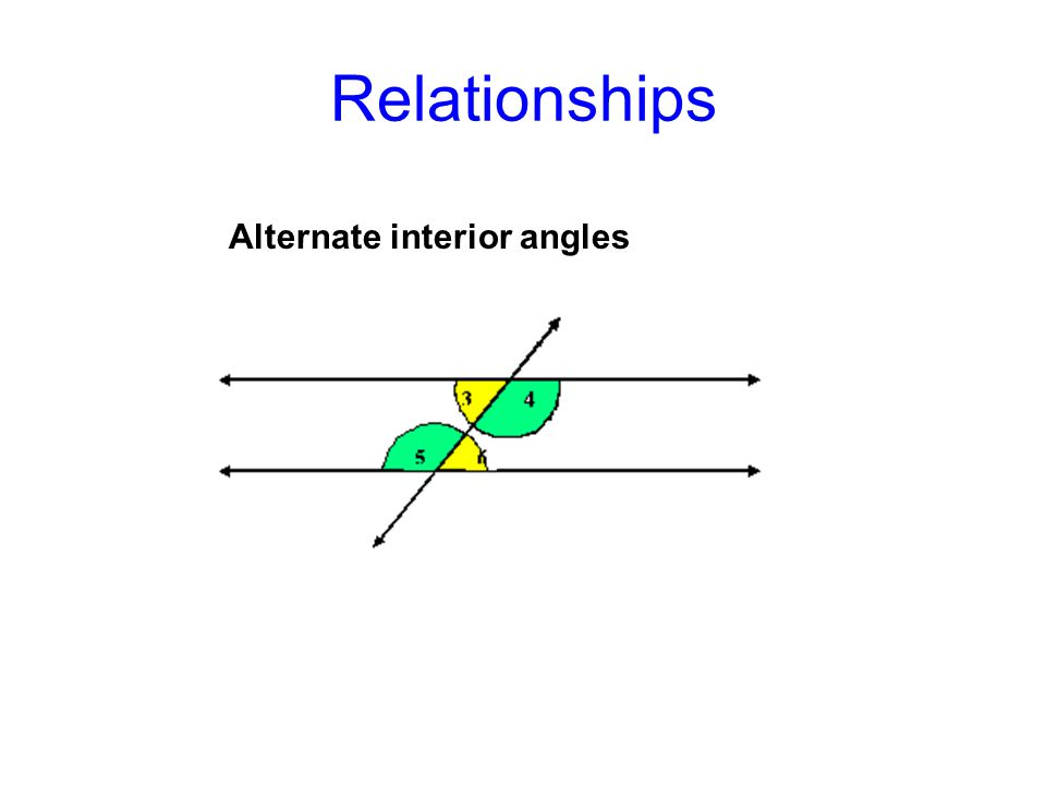 Relationships Alternate interior angles