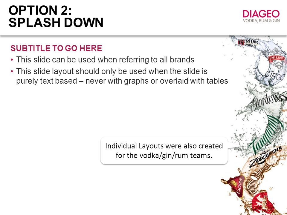 OPTION 2: SPLASH DOWN SUBTITLE TO GO HERE This slide can be used when referring to all brands This slide layout should only be used when the slide is purely text based – never with graphs or overlaid with tables Individual Layouts were also created for the vodka/gin/rum teams.