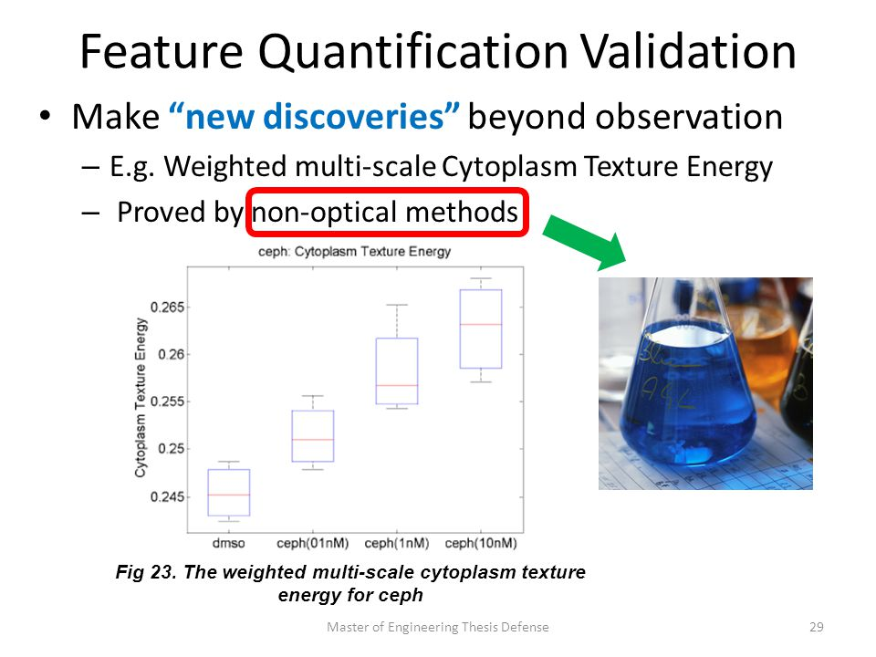 Feature Quantification Validation Make new discoveries beyond observation – E.g.