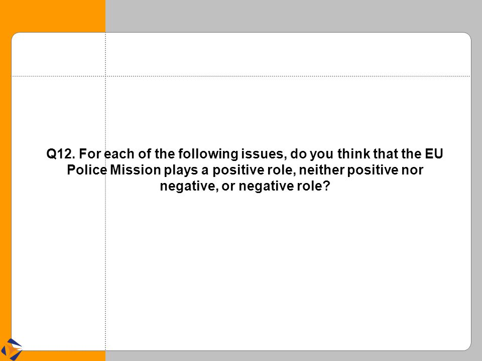 Q12. For each of the following issues, do you think that the EU Police Mission plays a positive role, neither positive nor negative, or negative role?