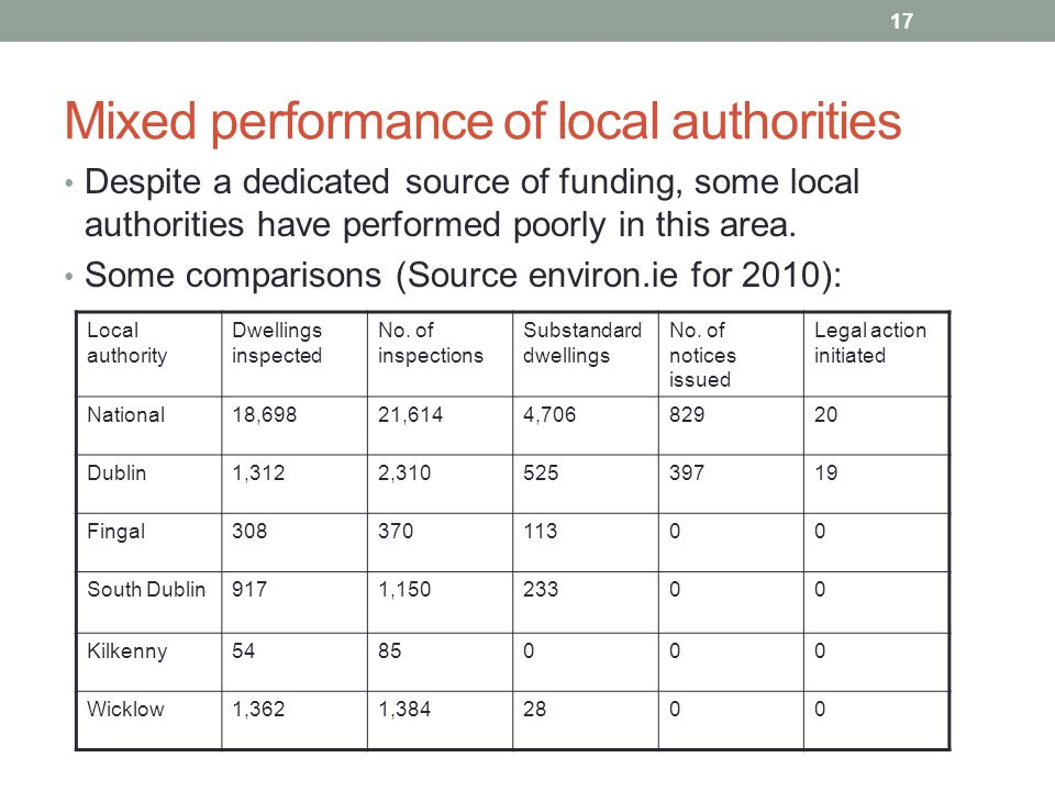 Mixed performance of local authorities Despite a dedicated source of funding, some local authorities have performed poorly in this area.