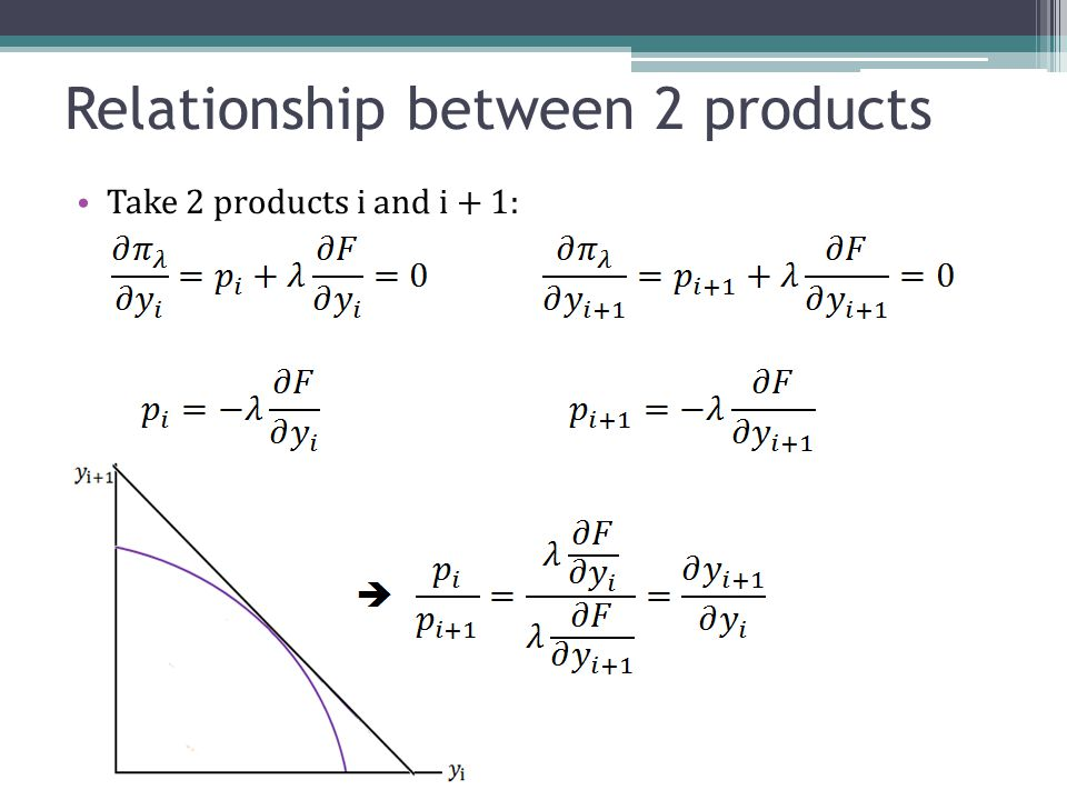 Relationship between 2 products Take 2 products i and i + 1: