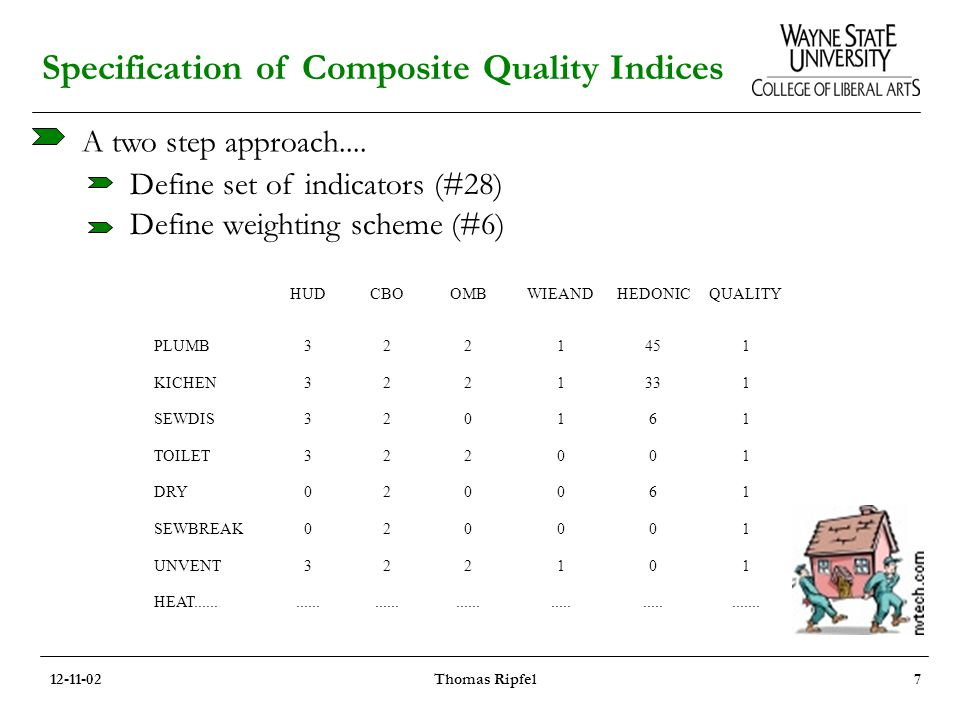 Specification of Composite Quality Indices A two step approach......................