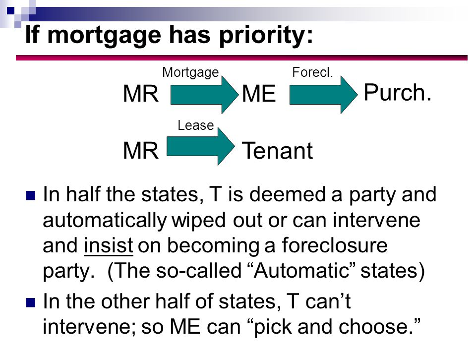 If mortgage has priority: In half the states, T is deemed a party and automatically wiped out or can intervene and insist on becoming a foreclosure party.