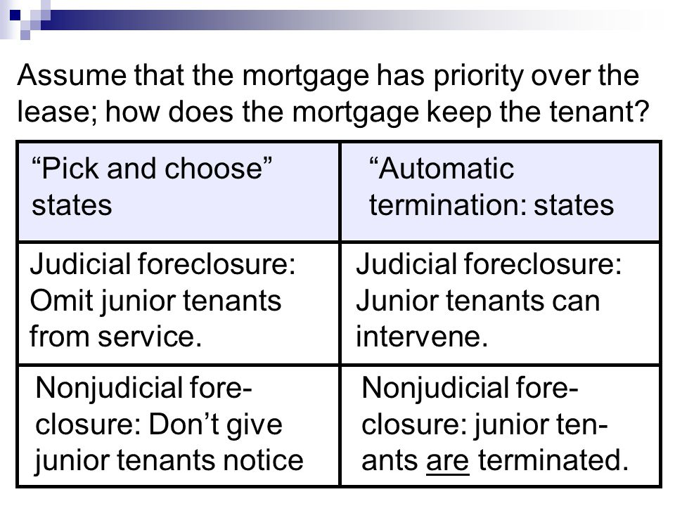 Assume that the mortgage has priority over the lease; how does the mortgage keep the tenant.