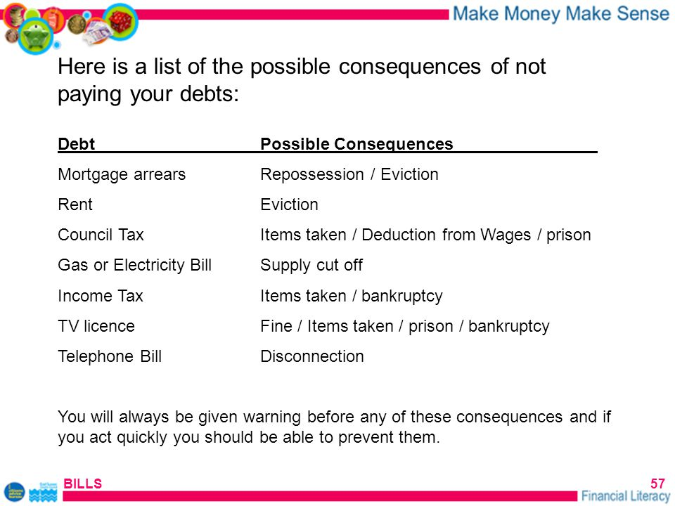 BILLS57 Here is a list of the possible consequences of not paying your debts: DebtPossible Consequences Mortgage arrearsRepossession / Eviction Rent Eviction Council TaxItems taken / Deduction from Wages / prison Gas or Electricity BillSupply cut off Income TaxItems taken / bankruptcy TV licenceFine / Items taken / prison / bankruptcy Telephone BillDisconnection You will always be given warning before any of these consequences and if you act quickly you should be able to prevent them.