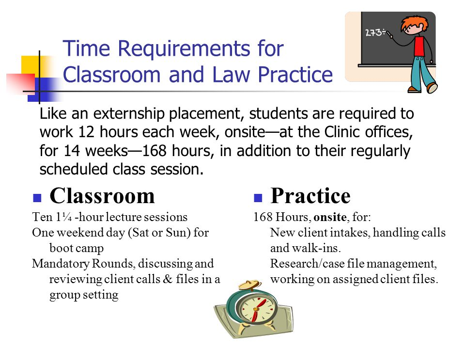 Time Requirements for Classroom and Law Practice Classroom Ten 1¼ -hour lecture sessions One weekend day (Sat or Sun) for boot camp Mandatory Rounds, discussing and reviewing client calls & files in a group setting Practice 168 Hours, onsite, for: New client intakes, handling calls and walk-ins.