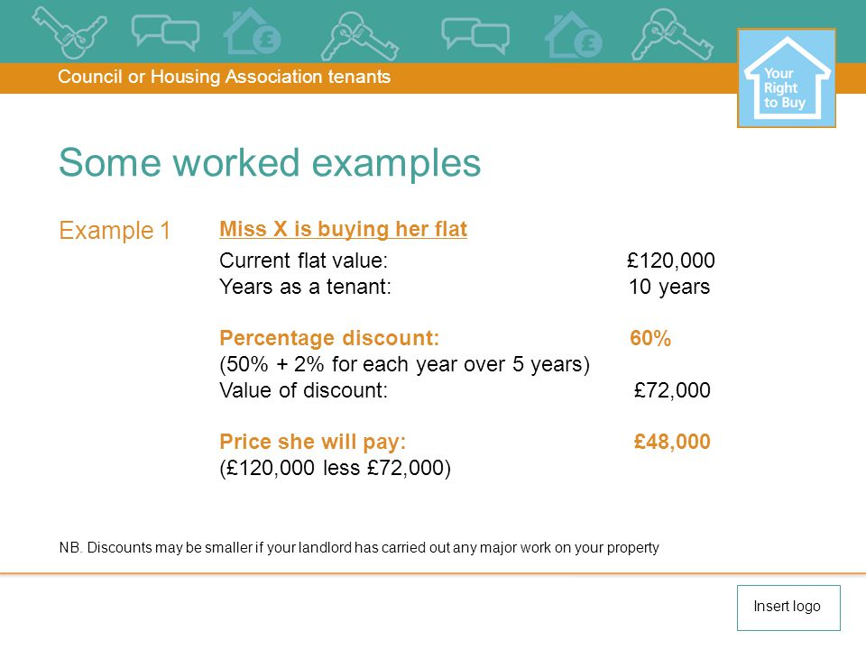 Some worked examples Miss X is buying her flat Current flat value: £120,000 Years as a tenant: 10 years Percentage discount: 60% (50% + 2% for each year over 5 years) Value of discount: £72,000 Price she will pay: £48,000 (£120,000 less £72,000) Example 1 Council or Housing Association tenants NB.