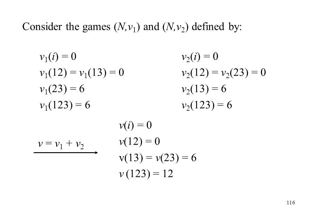 Consider the games (N,v 1 ) and (N,v 2 ) defined by: v 1 (i) = 0 v 2 (i) = 0 v 1 (12) = v 1 (13) = 0v 2 (12) = v 2 (23) = 0 v 1 (23) = 6v 2 (13) = 6 v