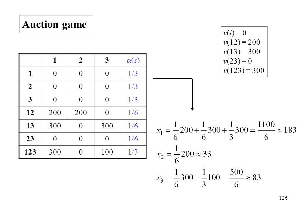 Auction game 123 (s)(s) 10001/3 2000 3000 12200 01/6 133000 1/6 230001/6 12330001001/3 126 v(i) = 0 v(12) = 200 v(13) = 300 v(23) = 0 v(123) = 300