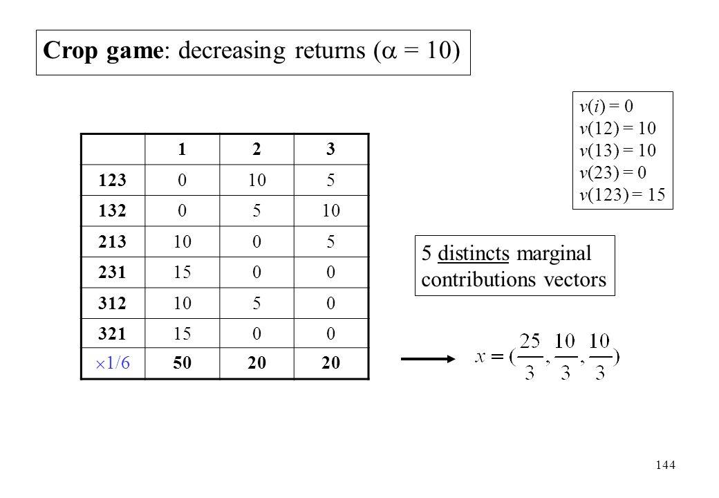 123 1230105 1320510 2131005 2311500 3121050 3211500  1/6 5020 Crop game: decreasing returns (  = 10) v(i) = 0 v(12) = 10 v(13) = 10 v(23) = 0 v(123)
