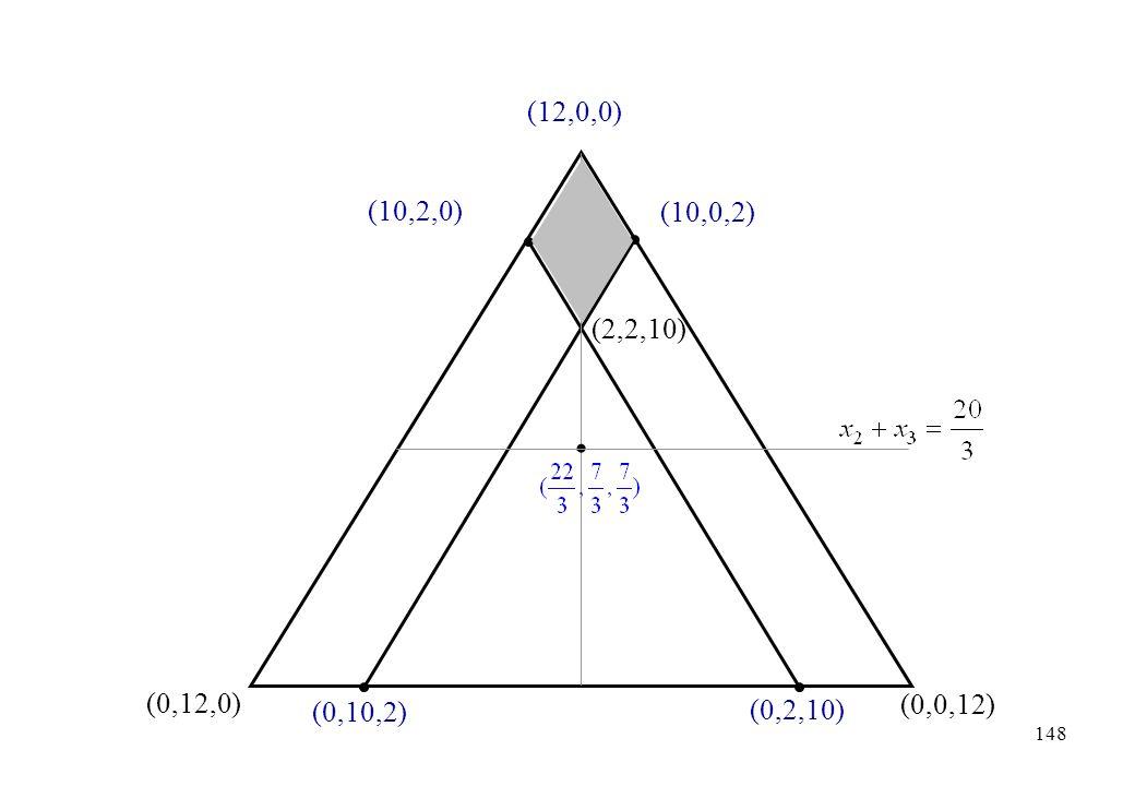 (12,0,0) (0,12,0) (0,0,12) (2,2,10) (10,0,2) (10,2,0) (0,10,2) (0,2,10) 148