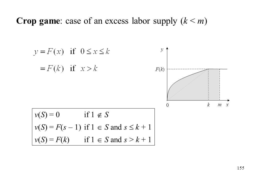 Crop game: case of an excess labor supply (k < m) 0 k mx y v(S) = 0if 1  S v(S) = F(s – 1)if 1  S and s  k + 1 v(S) = F(k)if 1  S and s > k + 1 F(