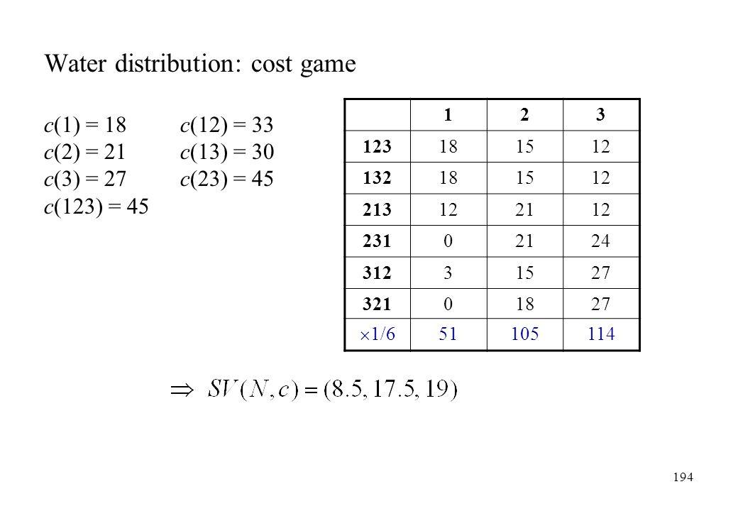 Water distribution: cost game c(1) = 18c(12) = 33 c(2) = 21c(13) = 30 c(3) = 27c(23) = 45 c(123) = 45 123 123181512 132181512 213122112 23102124 31231